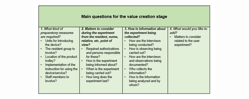 table about value creation