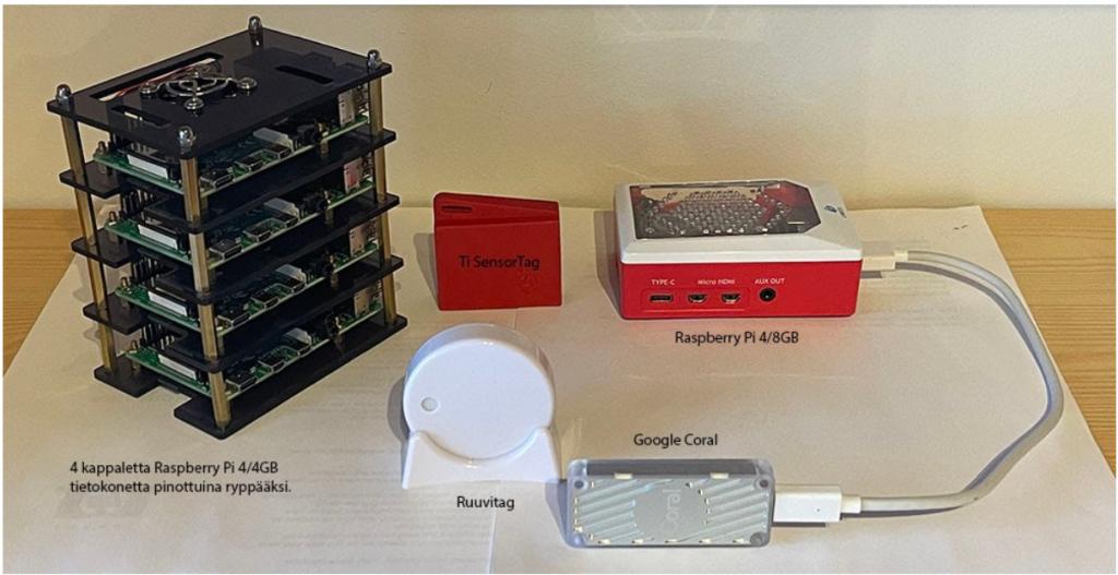 Esimerkkejä IoT:n toteuttamiseksi sopivista laitteista, kuten viisi Raspberry Pi-tietokonetta, tekoälymallin laskentaa nopeuttava tensoriprosessori ja kaksi älykästä tunnistinlaitteistoa.