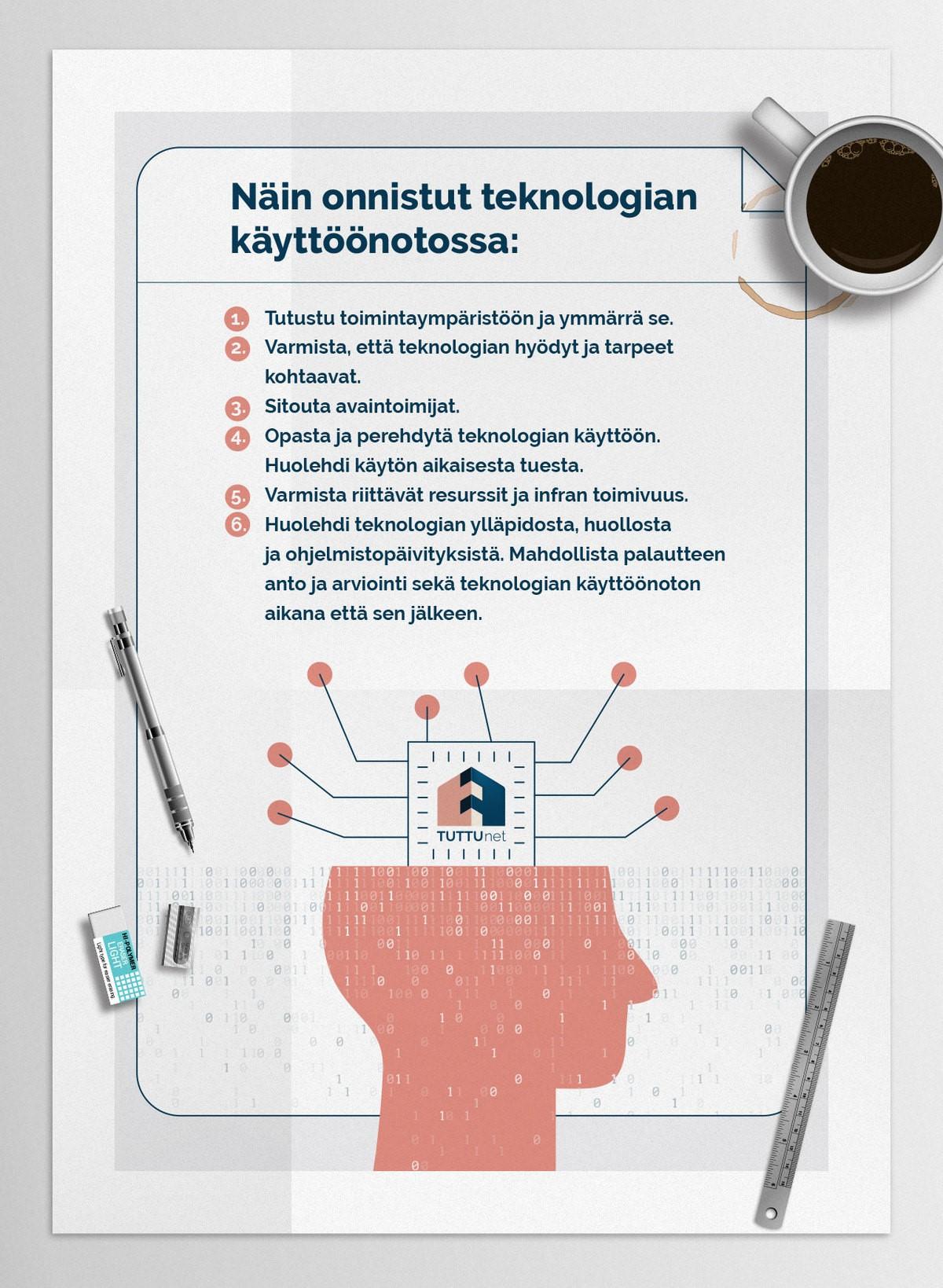 huoneentaulu teknologian käyttöönotosta