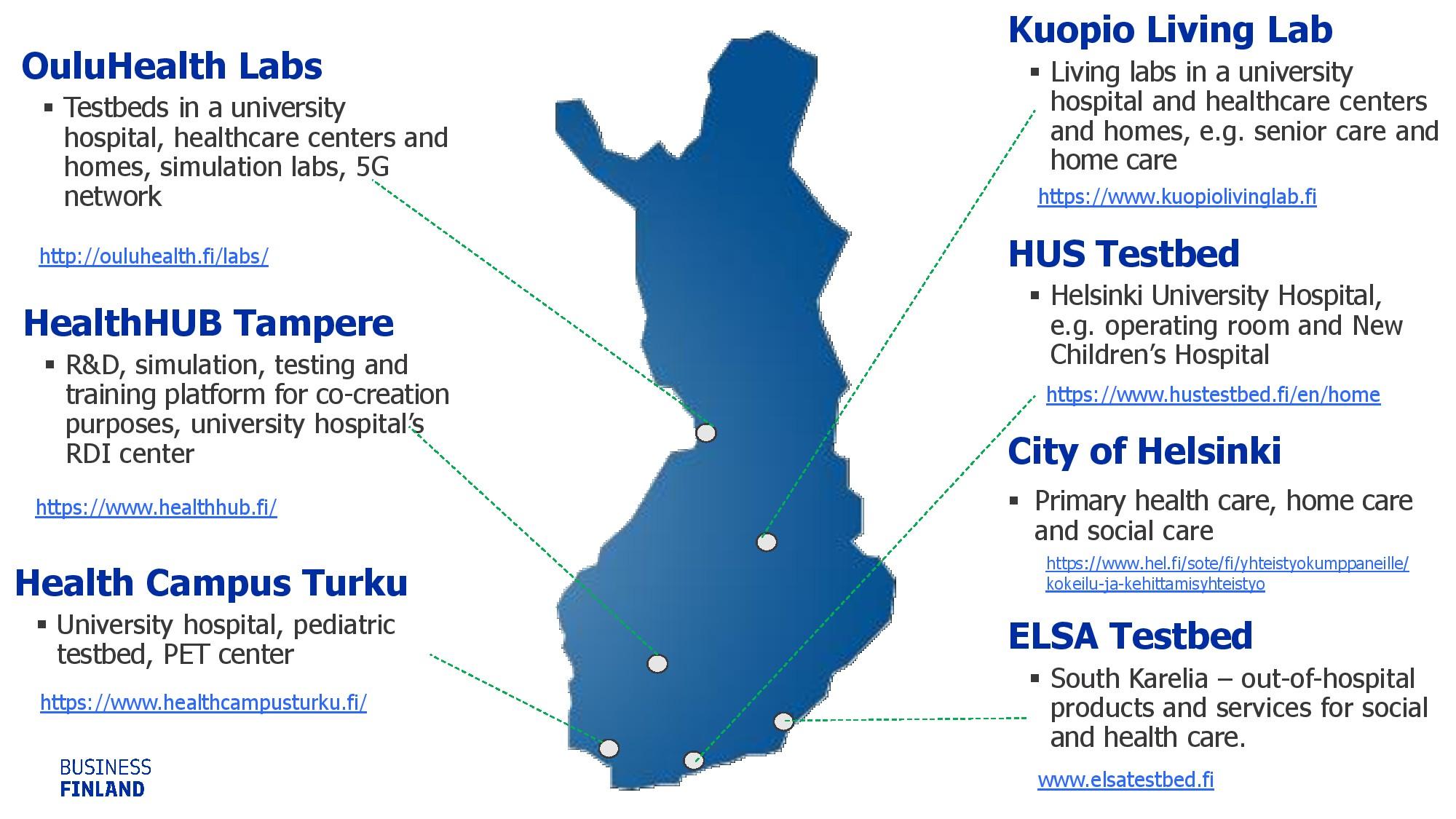 Karttakuva Testbedeistä Suomessa