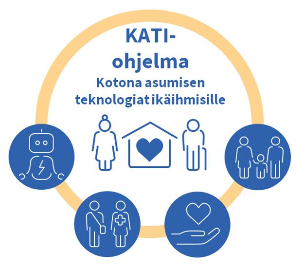 KATI-ohjelman logo